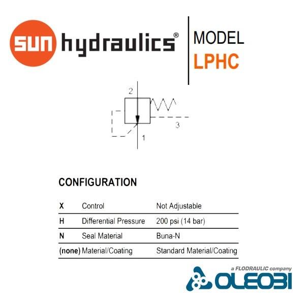 LPHCXHN_sunhydraulics_oleobi