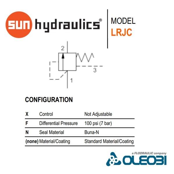 LRJCXFN_sunhydraulics_oleobi
