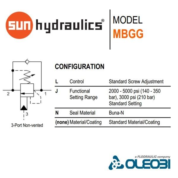 MBGGLJN_sunhydraulics_oleobi