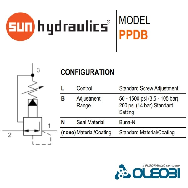 PPDBLBN_sunhydraulics_oleobi