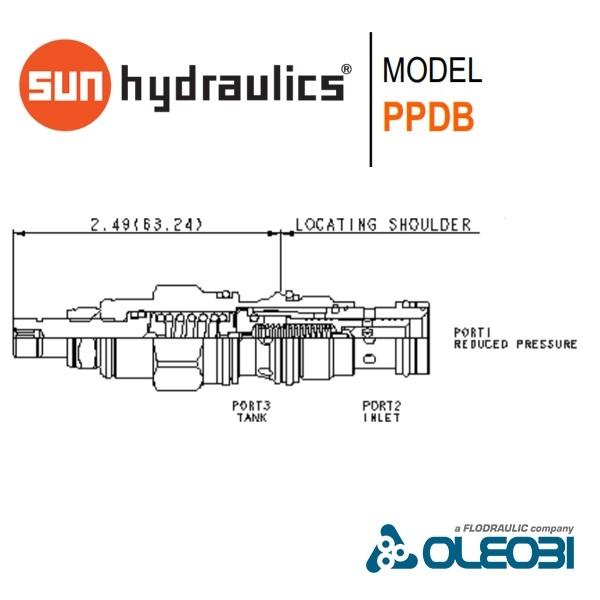 PPDBLWN_sunhydraulics_oleobi
