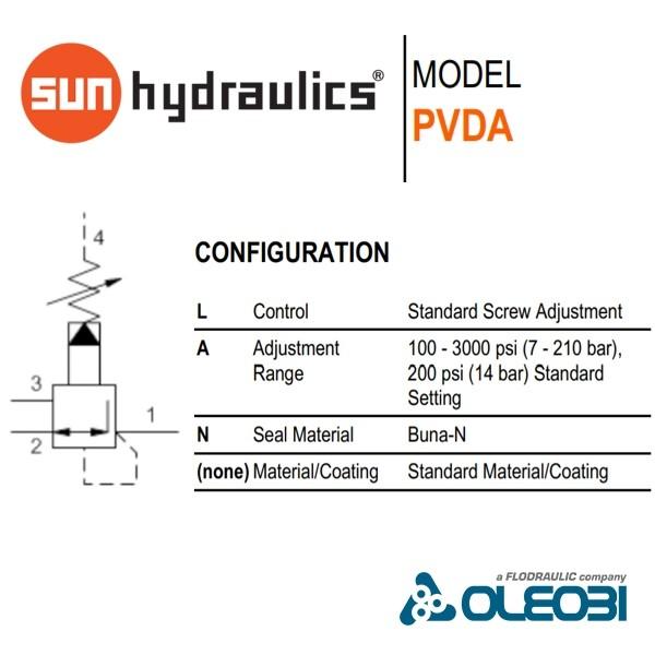 PVDALAN_sunhydraulics_oleobi