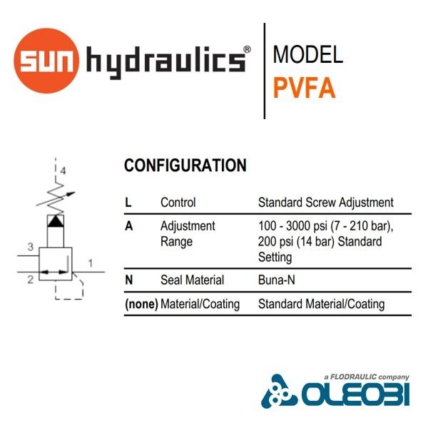PVFALAN_sunhydraulics_oleobi