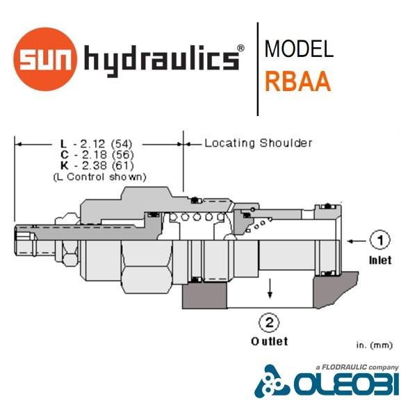 RBAALAN_sunhydraulics_oleobi