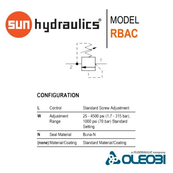 RBACLWN_sunhydraulics_oleobi