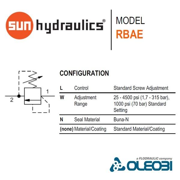 RBAELWN_sunhydraulics_oleobi