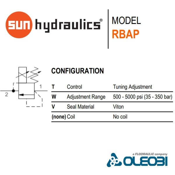 RBAPTWV_sunhydraulics_oleobi