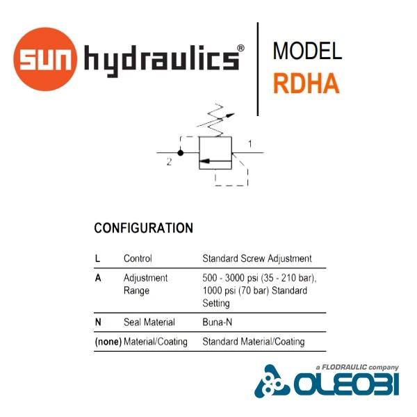 RDHALAN_sunhydraulics_oleobi