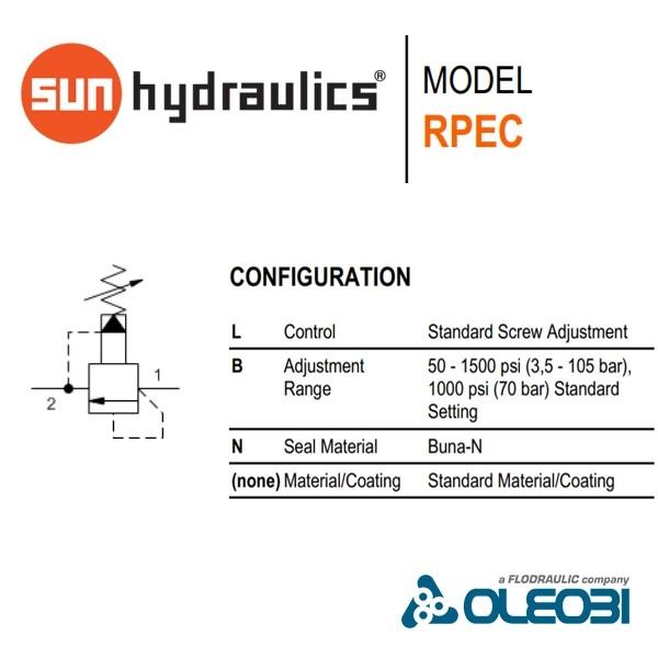 RPECLBN_sunhydraulics_oleobi