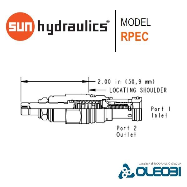 RPECLCN_sunhydraulics_oleobi