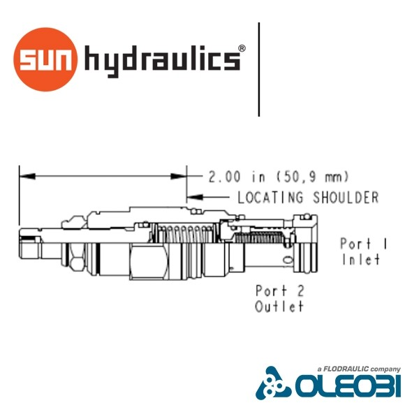 RPECLDN_sunhydraulics_oleobi