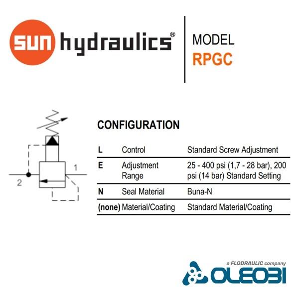 RPGCLEN_sunhydraulics_oleobi