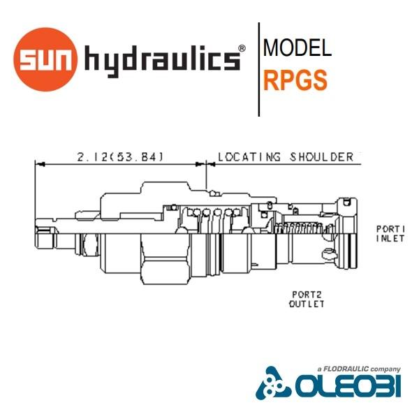 RPGSLWN_sunhydraulics_oleobi