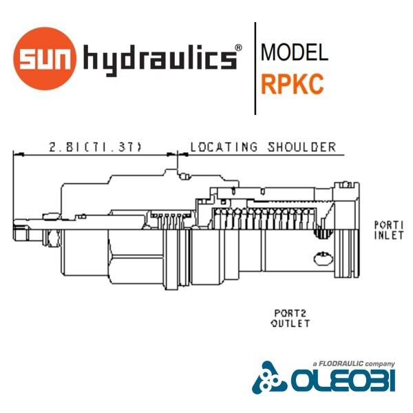 RPKCLEN_sunhydraulics_oleobi