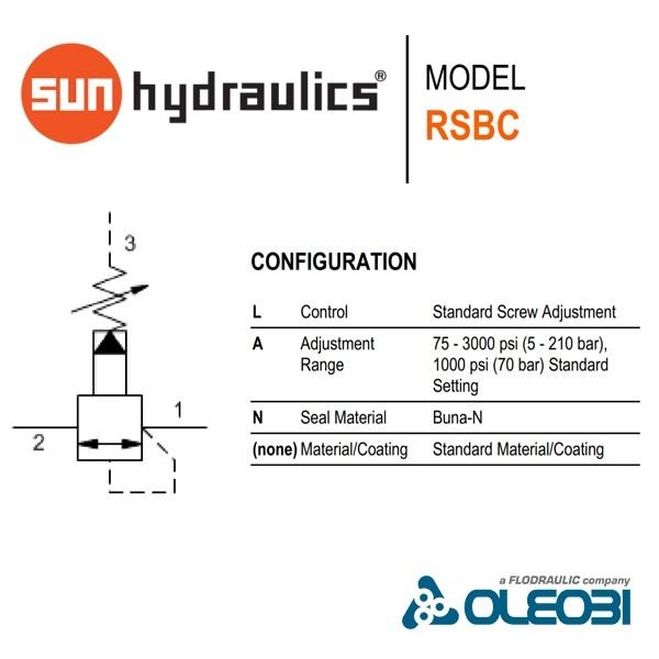 RSBCLAN_sunhydraulics_oleobi