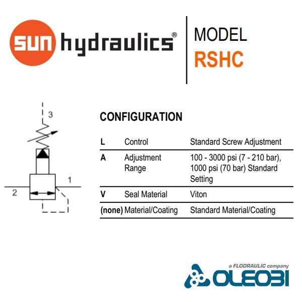 RSHCLAV_sunhydraulics_oleobi