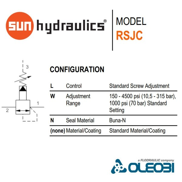 RSJCLWN_sunhydraulics_oleobi