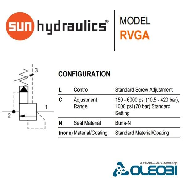RVGALCN_sunhydraulics_oleobi
