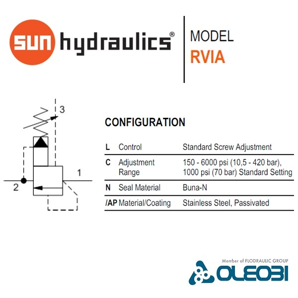 RVIALCN/AP_sunhydraulics_oleobi