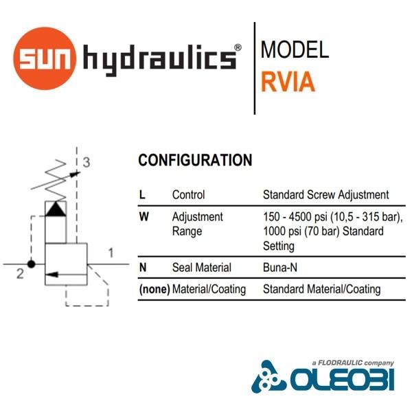 RVIALWN_sunhydraulics_oleobi