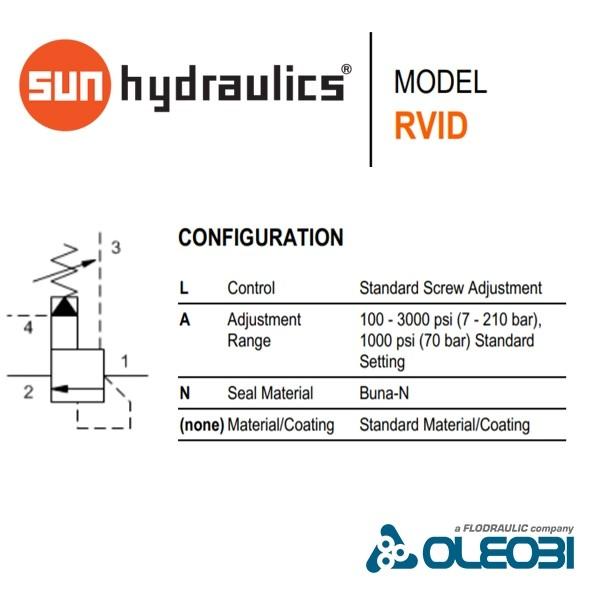 RVIDLAN_sunhydraulics_oleobi