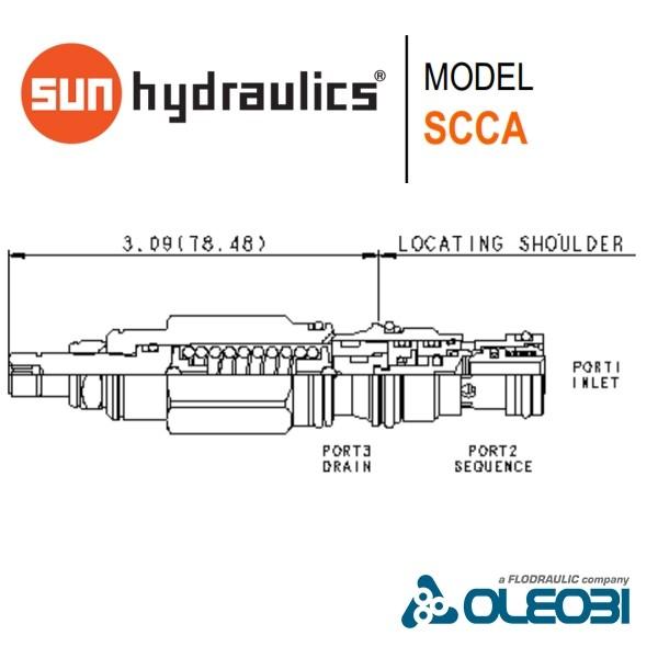SCCALAN_sunhydraulics_oleobi