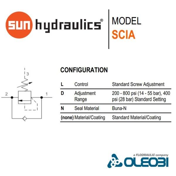 SCIALDN_SunHydraulics_oleobi