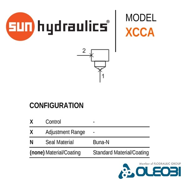 XCCAXXN_sun_hydraulics_oleobi